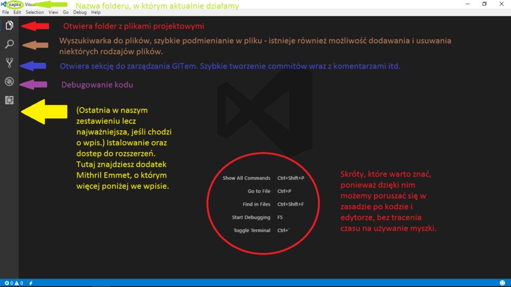 Visual Studio Code z opisem